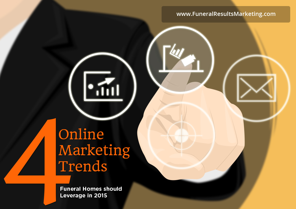 Online Funeral Marketing 2015 Funeral Results Marketing